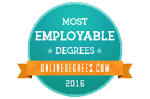 Most Employable Degrees 2016