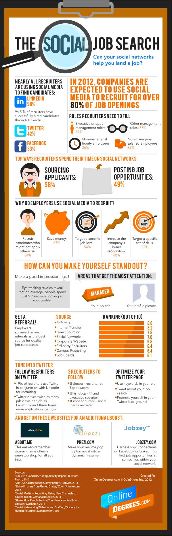 How to use social media to land a job