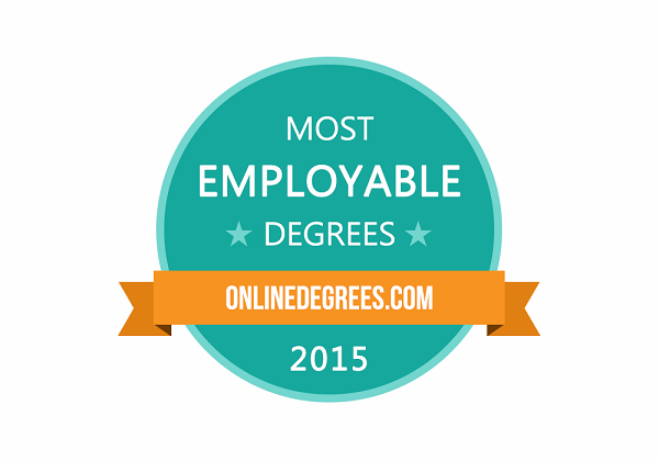 most-employable-degrees-2015