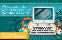 What Can I Do With a Degree in Graphic Design?