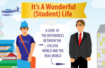 It's a wonderful student life: comparing college to the professional world