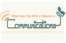 What Can I Do With a Degree in Communications?