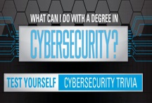 What Can I Do With a Degree in Cybersecurity?