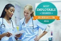 Most Employable Health Care Degrees 2016