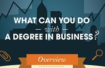What Can You Do With a Degree in Business?