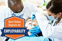 Best Health Care Degrees 2015