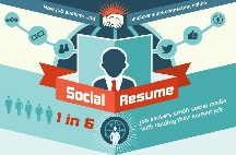 Social Resume Slideshow