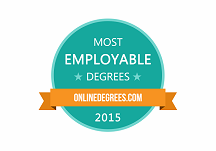 Most Employable Degrees 2015