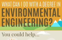 What Can I Do With a Degree in Environmental Engineering?